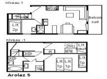 Arolaz_layout